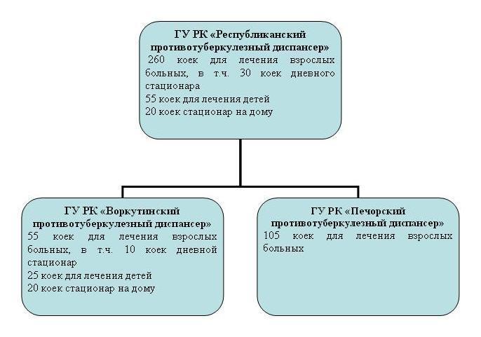 """"""",""""rptd.ucoz.ru"""